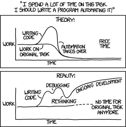 xkcd: Até que ponto vale a pena automatizar uma tarefa?